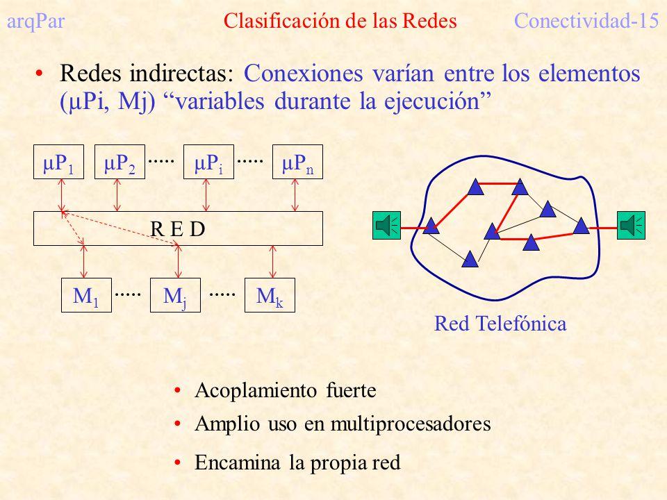 Red Telefónica arqPar Clasificación de las RedesConectividad-15 Redes indirectas: Conexiones varían entre los elementos (µPi, Mj) variables durante la ejecución Acoplamiento fuerte Amplio uso en multiprocesadores Encamina la propia red µP 1 µP 2 µP i µP n R E D M1M1 MjMj MkMk