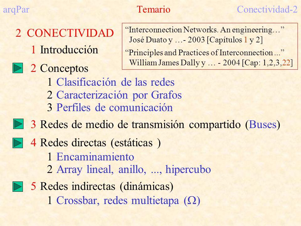 arqParTemarioConectividad-2 2CONECTIVIDAD 1Introducción 2Conceptos 1Clasificación de las redes 2Caracterización por Grafos 3Perfiles de comunicación 3Redes de medio de transmisión compartido (Buses) 4Redes directas (estáticas ) 1Encaminamiento 2Array lineal, anillo,..., hipercubo 5Redes indirectas (dinámicas) 1Crossbar, redes multietapa ( ) Interconnection Networks.