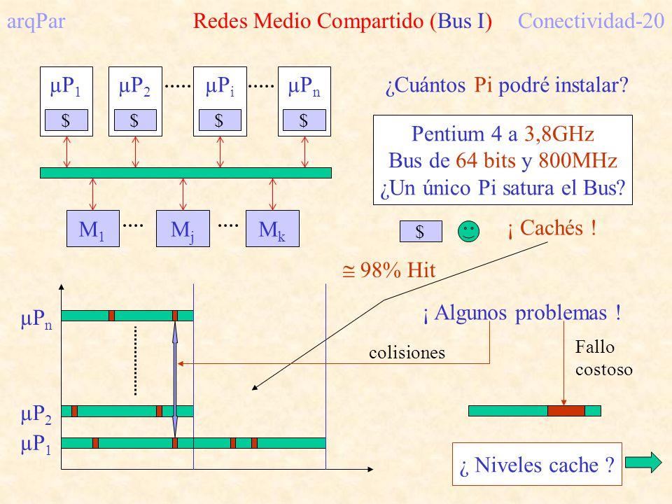 arqPar Redes Medio Compartido (Bus I)Conectividad-20 µP 1 M1M1 MjMj MkMk µP 2 µP i µP n ¿Cuántos Pi podré instalar.