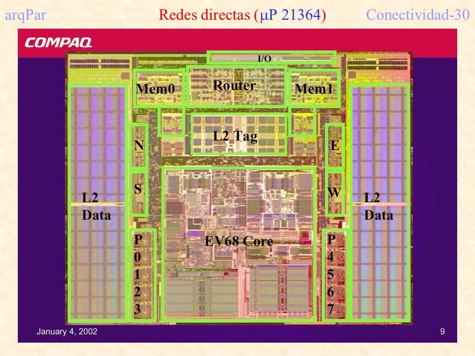 arqPar Redes directas ( P 21364)Conectividad-30