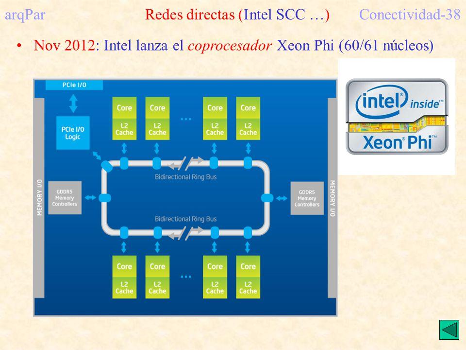 arqPar Redes directas (Intel SCC …)Conectividad-38 Nov 2012: Intel lanza el coprocesador Xeon Phi (60/61 núcleos)