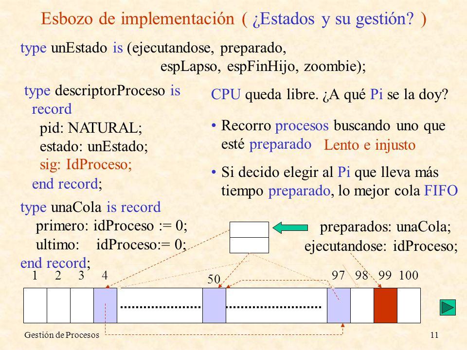 Gestión de Procesos11 Esbozo de implementación ( ¿Estados y su gestión? ) type unEstado is (ejecutandose, preparado, espLapso, espFinHijo, zoombie); t