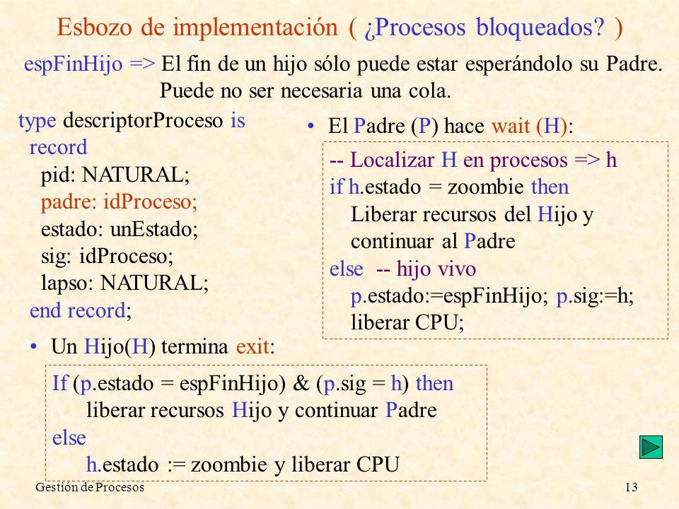 Gestión de Procesos13 Esbozo de implementación ( ¿Procesos bloqueados? ) espFinHijo => El fin de un hijo sólo puede estar esperándolo su Padre. Puede
