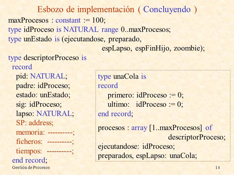 Gestión de Procesos14 Esbozo de implementación ( Concluyendo ) maxProcesos : constant := 100; type idProceso is NATURAL range 0..maxProcesos; type unE