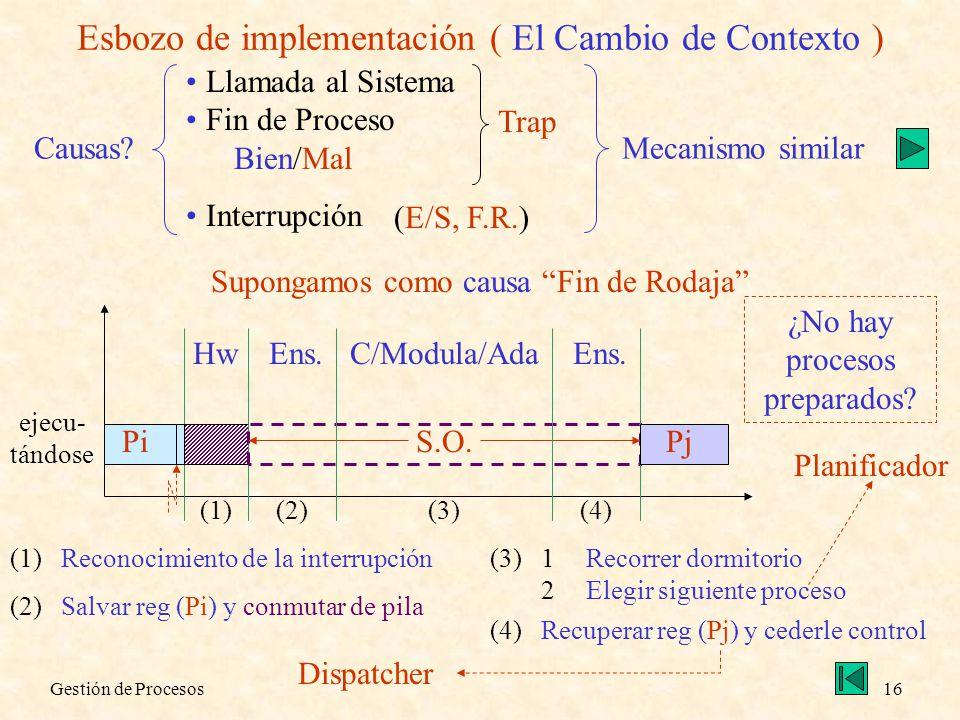 Gestión de Procesos16 Esbozo de implementación ( El Cambio de Contexto ) Causas? Llamada al Sistema Fin de Proceso Bien/Mal Interrupción Trap (E/S, F.