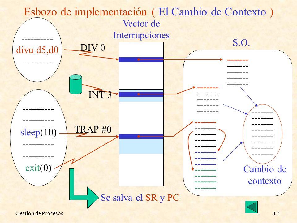 Gestión de Procesos17 Vector de Interrupciones S.O. Esbozo de implementación ( El Cambio de Contexto ) ---------- sleep(10) ---------- exit(0) -------