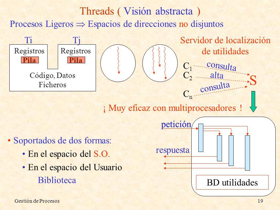 Gestión de Procesos19 BD utilidades Threads ( Visión abstracta ) Procesos Ligeros Espacios de direcciones no disjuntos Registros Pila Registros Pila C