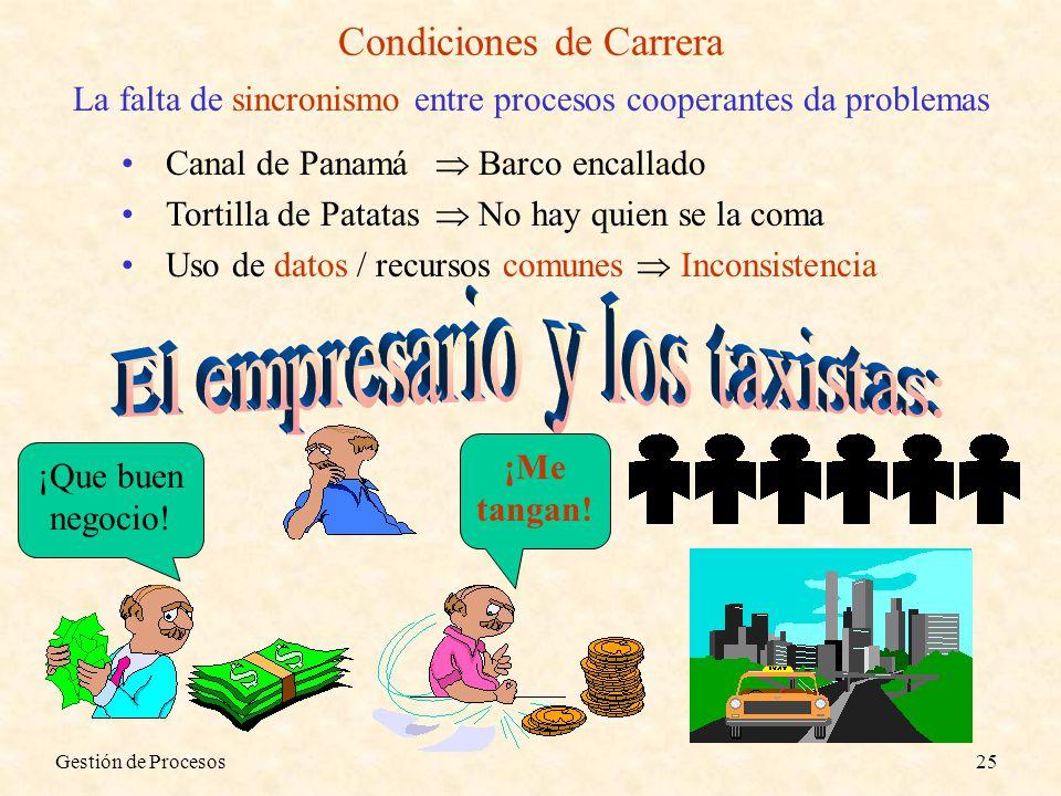 Gestión de Procesos25 Condiciones de Carrera La falta de sincronismo entre procesos cooperantes da problemas Canal de Panamá Barco encallado Tortilla