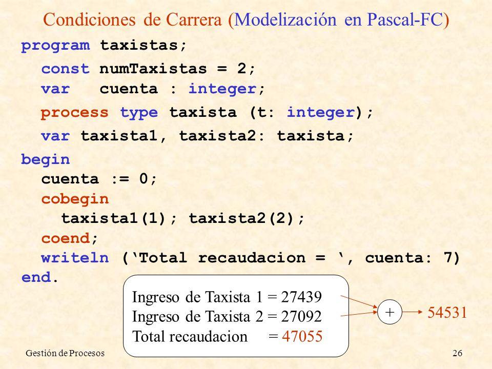 Gestión de Procesos26 Condiciones de Carrera (Modelización en Pascal-FC) program taxistas; const numTaxistas = 2; var cuenta : integer; process type t