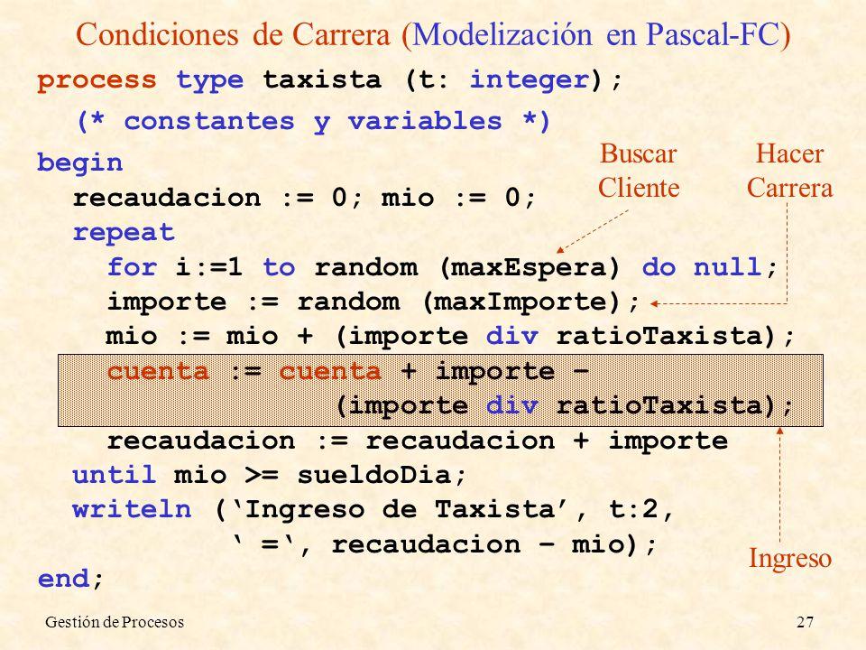Gestión de Procesos27 Ingreso Condiciones de Carrera (Modelización en Pascal-FC) process type taxista (t: integer); (* constantes y variables *) begin