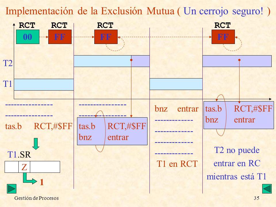 Gestión de Procesos35 Implementación de la Exclusión Mutua ( Un cerrojo seguro! ) T1 T2 00 RCT ---------------- tas.bRCT,#$FF ---------------- tas.bRC