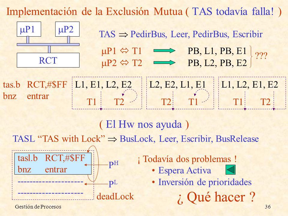Gestión de Procesos36 Implementación de la Exclusión Mutua ( TAS todavía falla! ) TAS PedirBus, Leer, PedirBus, Escribir P1 T1PB, L1, PB, E1 P2 T2PB,