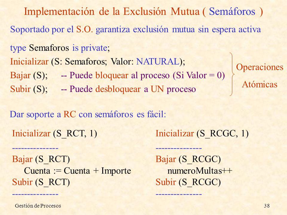 Gestión de Procesos38 Implementación de la Exclusión Mutua ( Semáforos ) Soportado por el S.O. garantiza exclusión mutua sin espera activa type Semafo