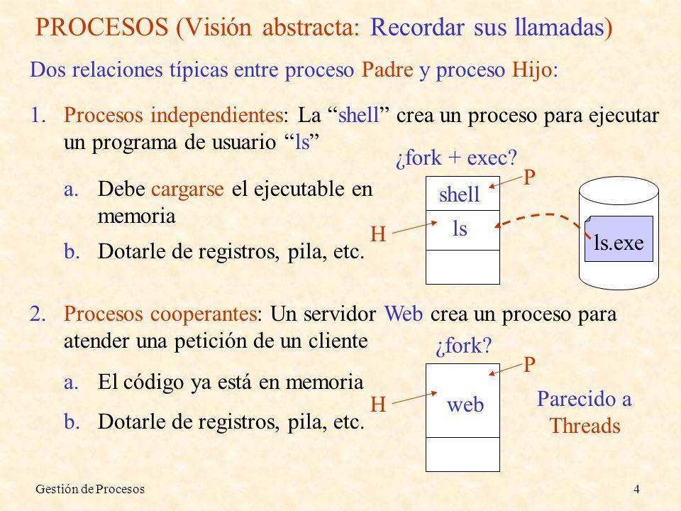 Gestión de Procesos4 PROCESOS (Visión abstracta: Recordar sus llamadas) Dos relaciones típicas entre proceso Padre y proceso Hijo: 1.Procesos independ
