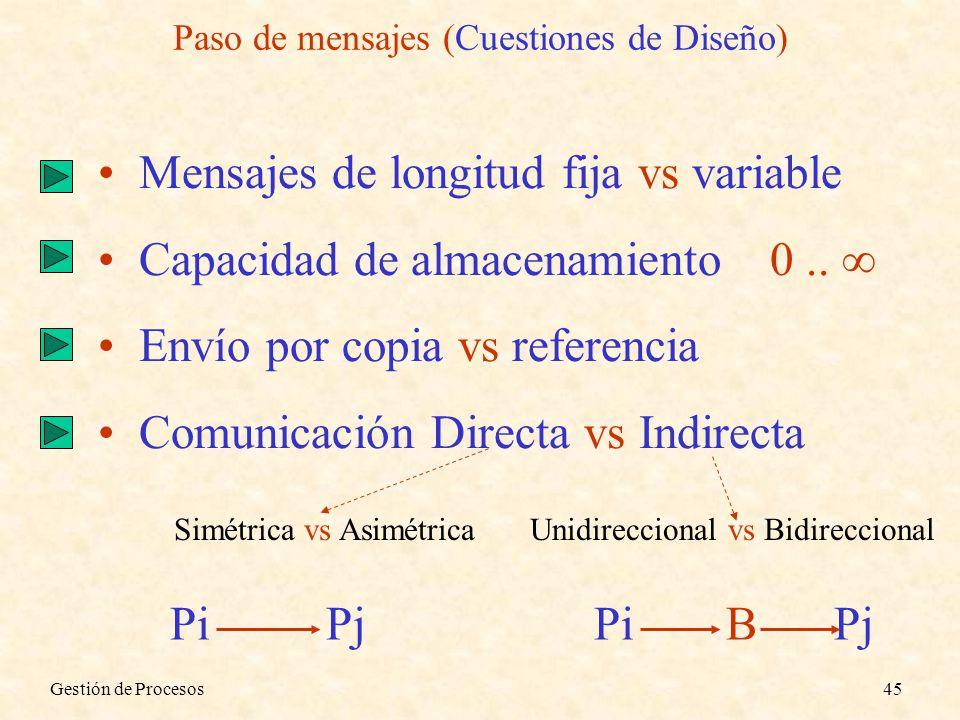 Gestión de Procesos45 Paso de mensajes (Cuestiones de Diseño) Mensajes de longitud fija vs variable Capacidad de almacenamiento0.. Envío por copia vs
