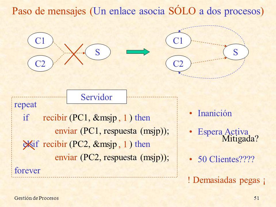 Gestión de Procesos51 Paso de mensajes (Un enlace asocia SÓLO a dos procesos) C1 C2 S C1 C2 S repeat ifrecibir (PC1, &msjp ) then enviar (PC1, respues