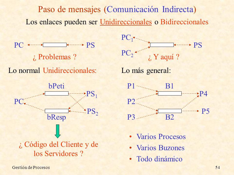 Gestión de Procesos54 Paso de mensajes (Comunicación Indirecta) Los enlaces pueden ser Unidireccionales o Bidireccionales PCPS ¿ Problemas ? PC 1 PS P