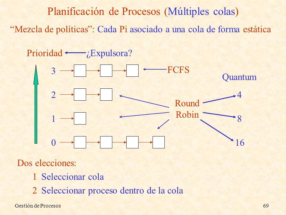 Gestión de Procesos69 Planificación de Procesos (Múltiples colas) Mezcla de políticas: Cada Pi asociado a una cola de forma estática Prioridad 3 2 1 0