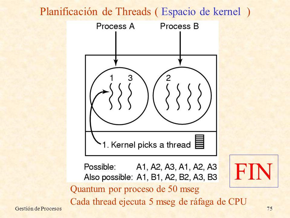 Gestión de Procesos75 Planificación de Threads ( Espacio de kernel ) Quantum por proceso de 50 mseg Cada thread ejecuta 5 mseg de ráfaga de CPU FIN
