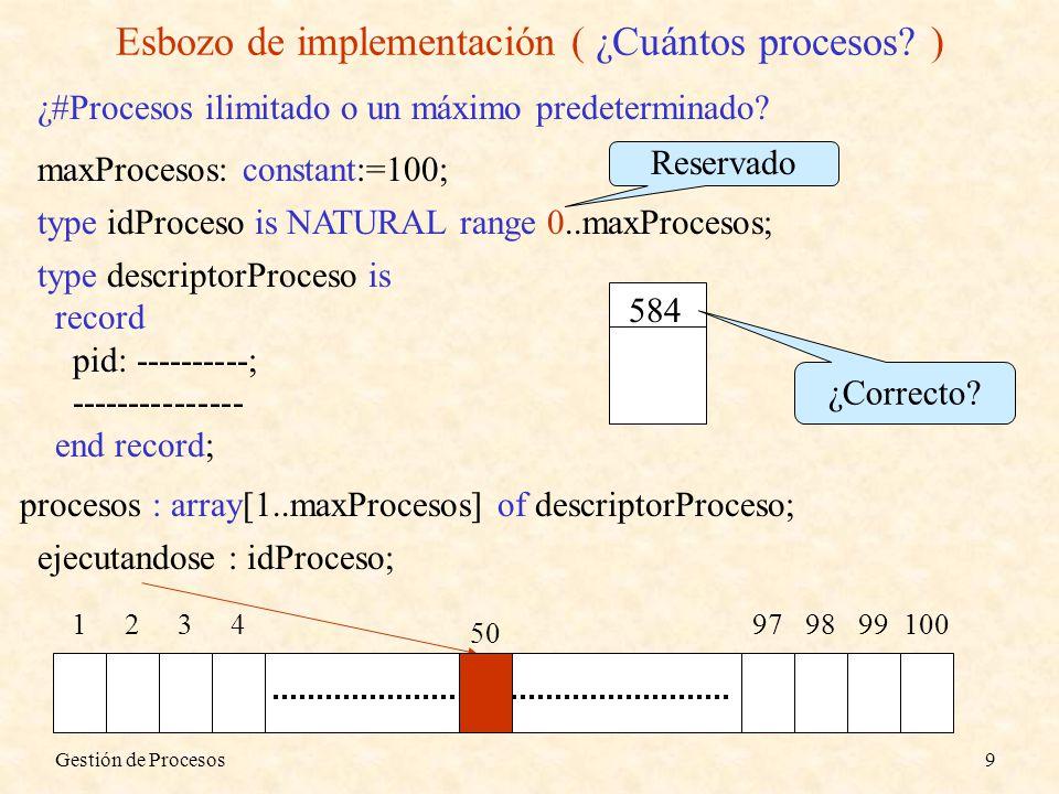 Gestión de Procesos9 Esbozo de implementación ( ¿Cuántos procesos? ) ¿#Procesos ilimitado o un máximo predeterminado? maxProcesos: constant:=100; type