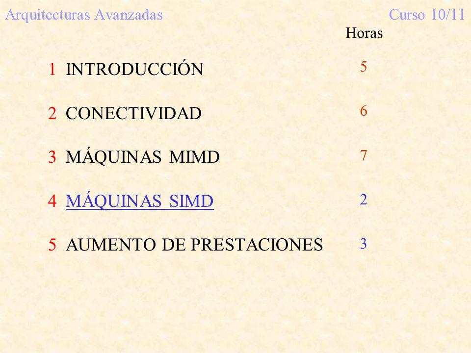 Arquitecturas AvanzadasCurso 10/11 1INTRODUCCIÓN 2CONECTIVIDAD 3MÁQUINAS MIMD 4MÁQUINAS SIMD 5AUMENTO DE PRESTACIONES Horas 5 6 7 2 3