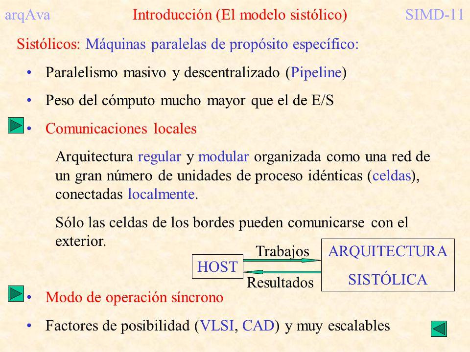arqAva Introducción (El modelo sistólico)SIMD-11 Sistólicos: Máquinas paralelas de propósito específico: Paralelismo masivo y descentralizado (Pipelin