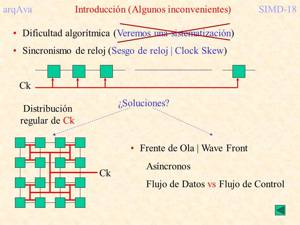 arqAva Introducción (Algunos inconvenientes)SIMD-18 Dificultad algorítmica (Veremos una sistematización) Sincronismo de reloj (Sesgo de reloj | Clock