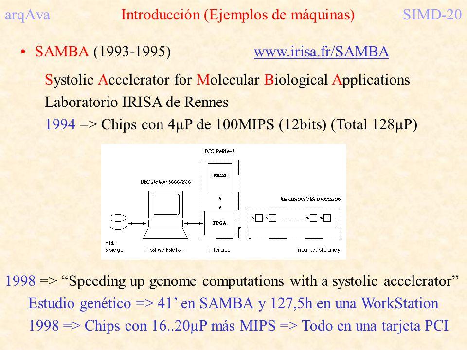 arqAva Introducción (Ejemplos de máquinas)SIMD-20 SAMBA (1993-1995)www.irisa.fr/SAMBA Systolic Accelerator for Molecular Biological Applications Labor