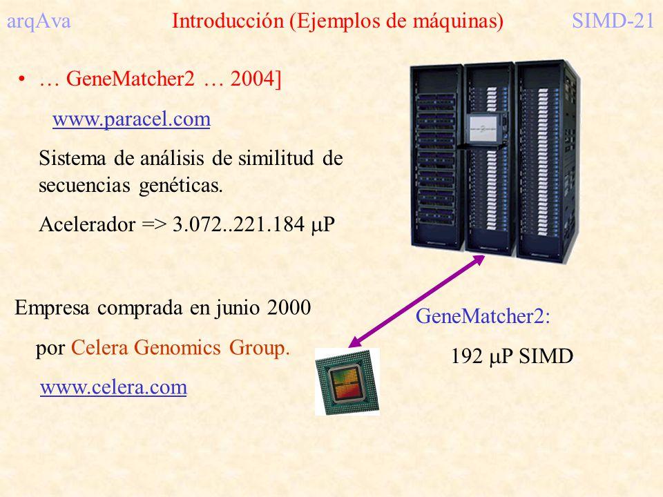 arqAva Introducción (Ejemplos de máquinas)SIMD-21 GeneMatcher2: 192 P SIMD Empresa comprada en junio 2000 por Celera Genomics Group. www.celera.com …