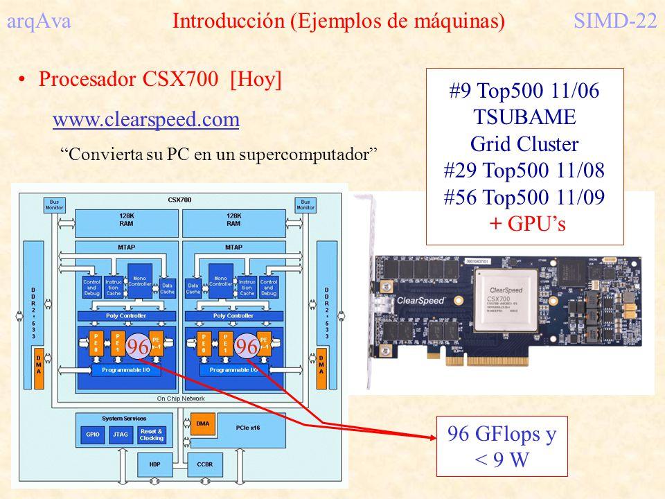 arqAva Introducción (Ejemplos de máquinas)SIMD-22 Procesador CSX700 [Hoy] www.clearspeed.com Convierta su PC en un supercomputador 96 GFlops y < 9 W 9