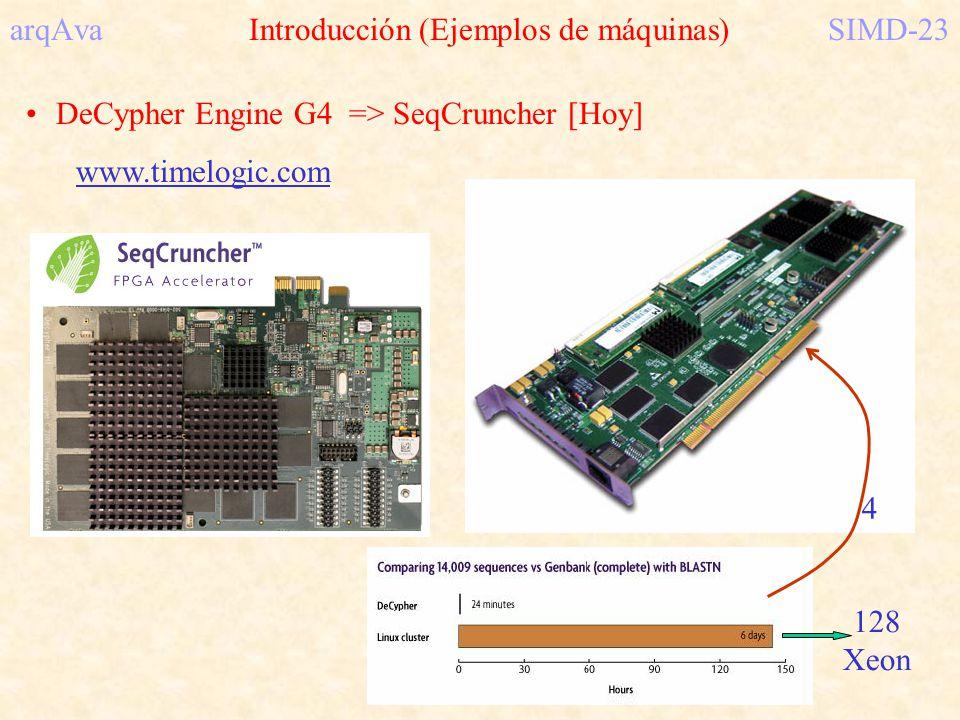 arqAva Introducción (Ejemplos de máquinas)SIMD-23 DeCypher Engine G4 => SeqCruncher [Hoy] www.timelogic.com 4 128 Xeon