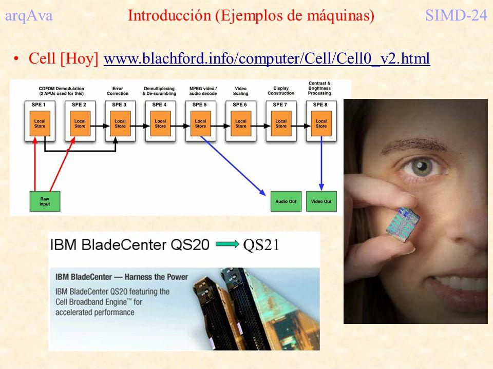 arqAva Introducción (Ejemplos de máquinas)SIMD-24 Cell [Hoy] www.blachford.info/computer/Cell/Cell0_v2.html QS21