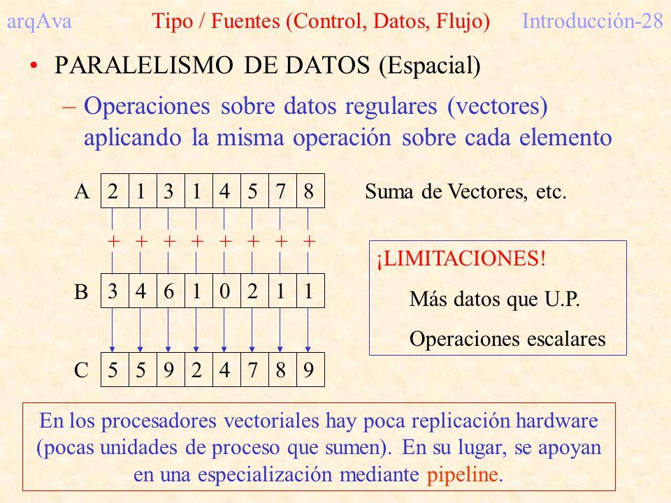 arqAva Tipo / Fuentes (Control, Datos, Flujo)Introducción-28 PARALELISMO DE DATOS (Espacial) –Operaciones sobre datos regulares (vectores) aplicando l