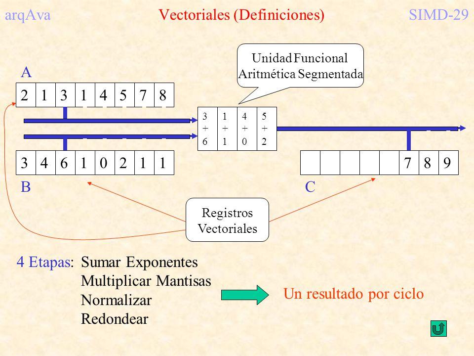 arqAva Vectoriales (Definiciones)SIMD-29 21314578 3461021155924789 A CB 8+18+1 8+18+1 8+18+1 8+18+1 8+18+1 7+17+1 8+18+1 7+17+1 8+18+1 5+25+2 7+17+1 8