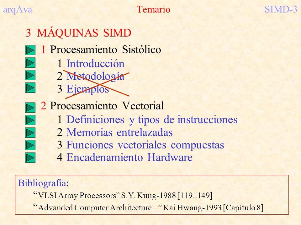 arqAva TemarioSIMD-3 3MÁQUINAS SIMD 1Procesamiento Sistólico 1Introducción 2Metodología 3Ejemplos 2Procesamiento Vectorial 1Definiciones y tipos de in