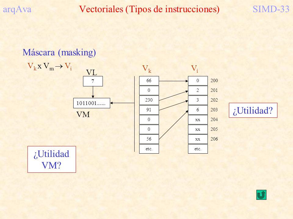 Máscara (masking) 7 230 0 91 66 etc. VkVk V k x V m V i 0 56 0 VL arqAva Vectoriales (Tipos de instrucciones)SIMD-33 1011001...... 6 3 xx 2 0 200 201
