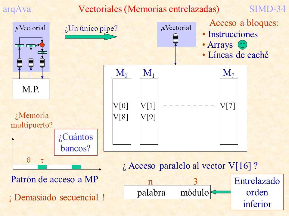 arqAva Vectoriales (Memorias entrelazadas) SIMD-34 ¿Memoria multipuerto? Vectorial M.P. ¿Un único pipe? Vectorial Patrón de acceso a MP ¡ Demasiado se