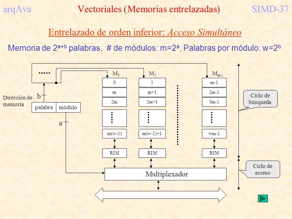 0 m m(w-1) 2m RIM M0M0 1 m+1 m(w-1)+1 2m+1 RIM M1M1 m-1 2m-1 wm-1 3m-1 RIM M m-1 módulopalabra b Dirección de memoria a arqAva Vectoriales (Memorias e