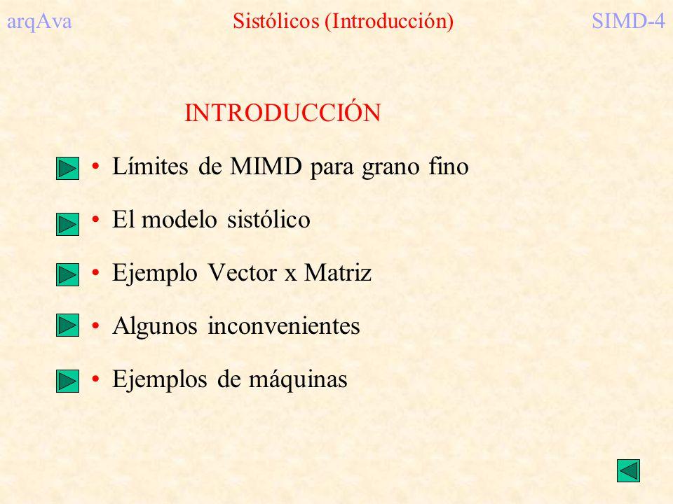 arqAva Sistólicos (Introducción)SIMD-4 INTRODUCCIÓN Límites de MIMD para grano fino El modelo sistólico Ejemplo Vector x Matriz Algunos inconvenientes
