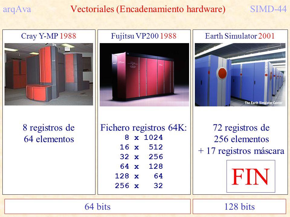 arqAva Vectoriales (Encadenamiento hardware)SIMD-44 Cray Y-MP 1988 8 registros de 64 elementos Fujitsu VP200 1988 Fichero registros 64K: 8 x 1024 16 x