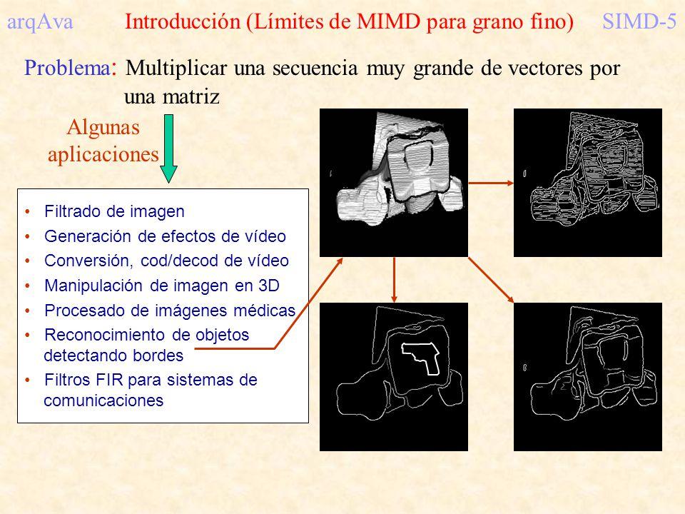 arqAva Introducción (Límites de MIMD para grano fino)SIMD-5 Problema : Multiplicar una secuencia muy grande de vectores por una matriz Filtrado de ima