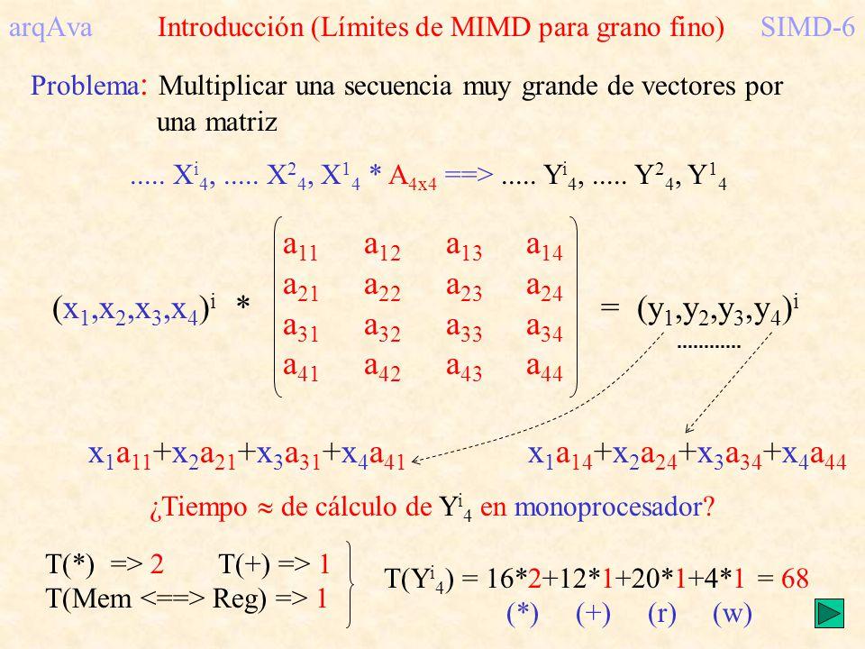arqAva Introducción (Límites de MIMD para grano fino)SIMD-6 Problema : Multiplicar una secuencia muy grande de vectores por una matriz..... X i 4,....