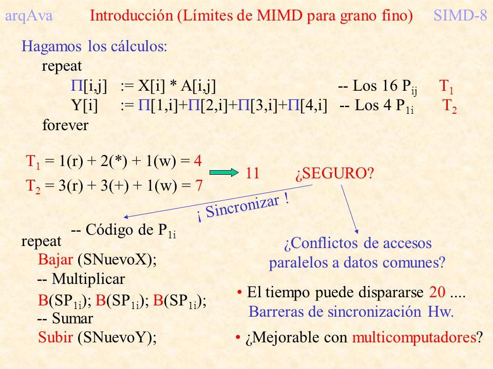 -- Código de P 1i repeat -- Multiplicar -- Sumar arqAva Introducción (Límites de MIMD para grano fino)SIMD-8 Hagamos los cálculos: repeat [i,j]:= X[i]