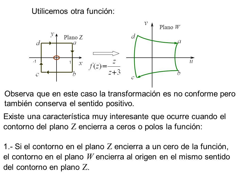 Utilicemos otra función: 1 Plano Z Plano W Observa que en este caso la transformación es no conforme pero también conserva el sentido positivo. Existe