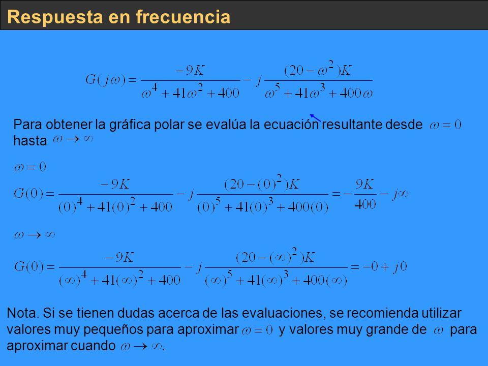 Respuesta en frecuencia Para obtener la gráfica polar se evalúa la ecuación resultante desde hasta Nota. Si se tienen dudas acerca de las evaluaciones