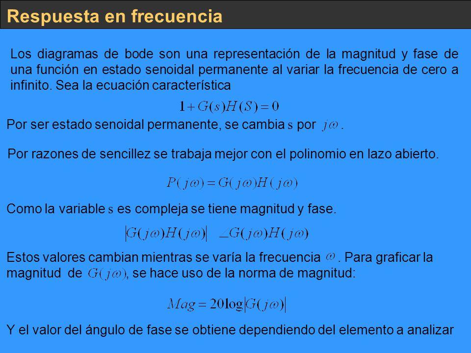 Respuesta en frecuencia Los diagramas de bode son una representación de la magnitud y fase de una función en estado senoidal permanente al variar la f