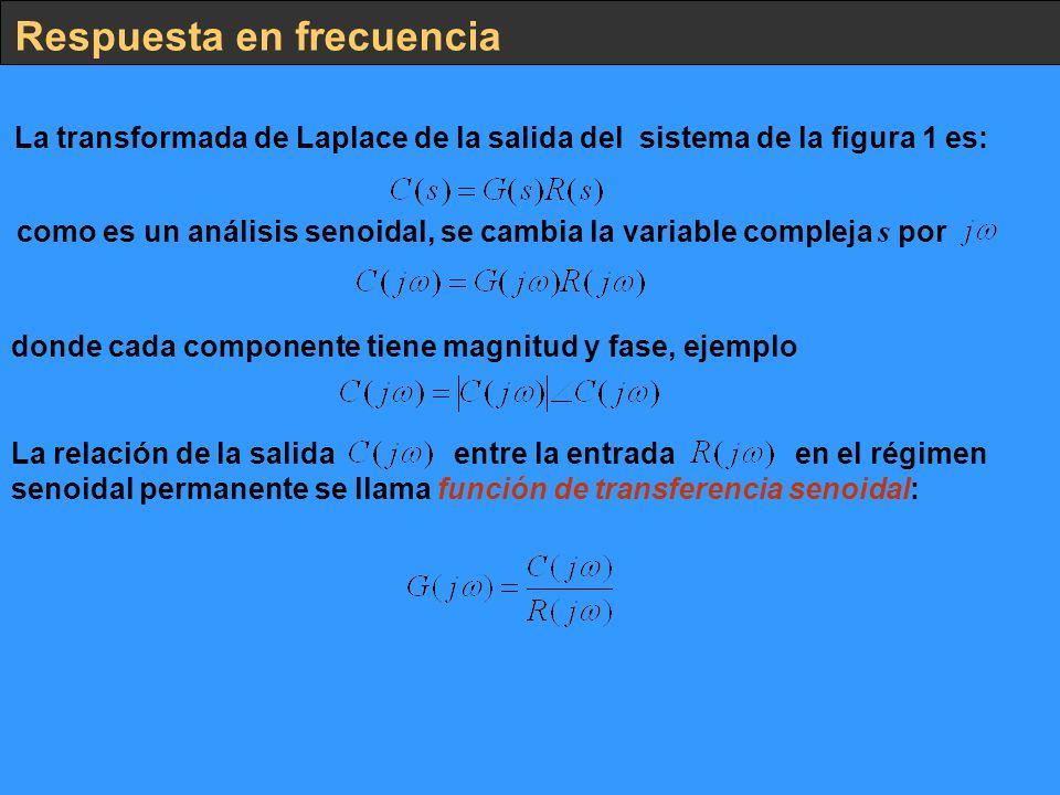 Respuesta en frecuencia La transformada de Laplace de la salida del sistema de la figura 1 es: como es un análisis senoidal, se cambia la variable com