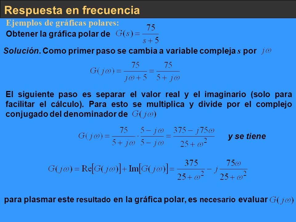 Respuesta en frecuencia Ejemplos de gráficas polares: Obtener la gráfica polar de Solución. Como primer paso se cambia a variable compleja s por El si