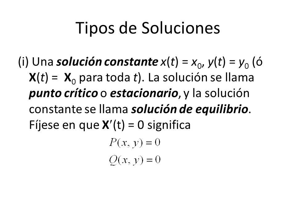 Tipos de Soluciones (i) Una solución constante x(t) = x 0, y(t) = y 0 (ó X(t) = X 0 para toda t). La solución se llama punto crítico o estacionario, y