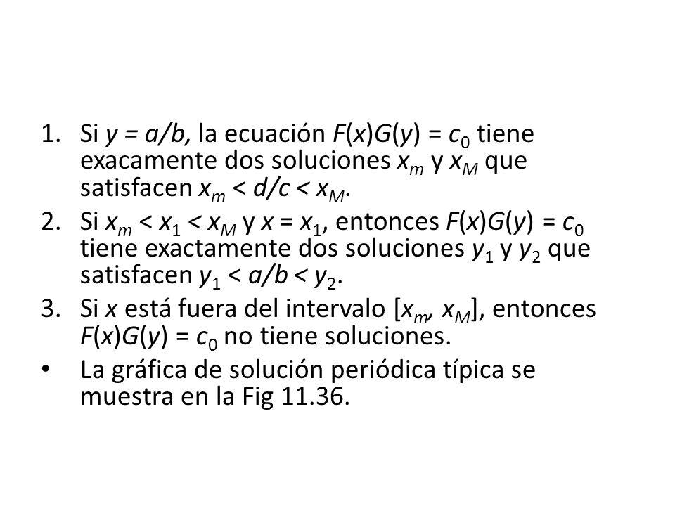 1.Si y = a/b, la ecuación F(x)G(y) = c 0 tiene exacamente dos soluciones x m y x M que satisfacen x m < d/c < x M. 2.Si x m < x 1 < x M y x = x 1, ent